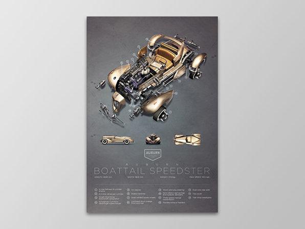 Auburn Boattail Speedster Poster