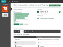 Communication Influence & Teams - Product Image