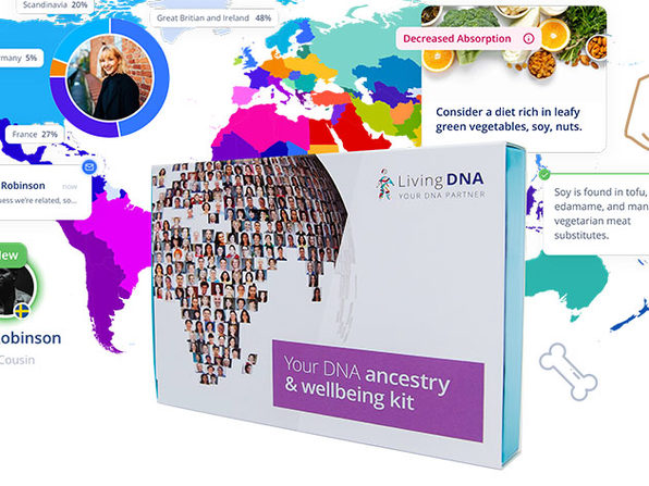 Well-Being & Ancestry Kit