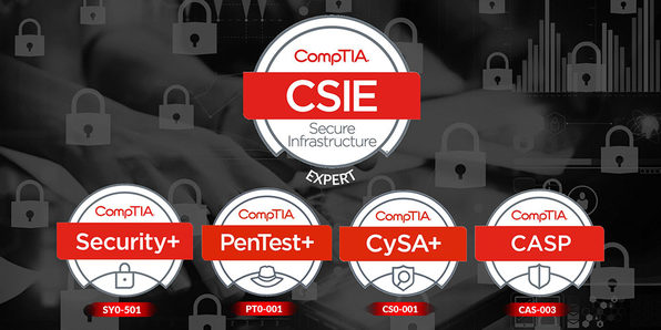 The Complete CompTIA Cyber Security Bundle - Product Image